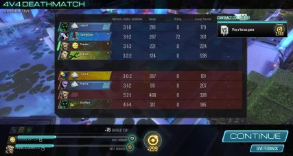 Atlas Reactor Scoreboard and Contract