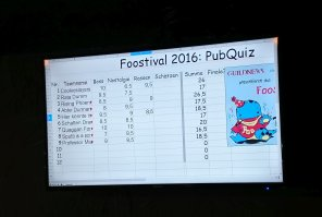 The leaderboard during the quiz.