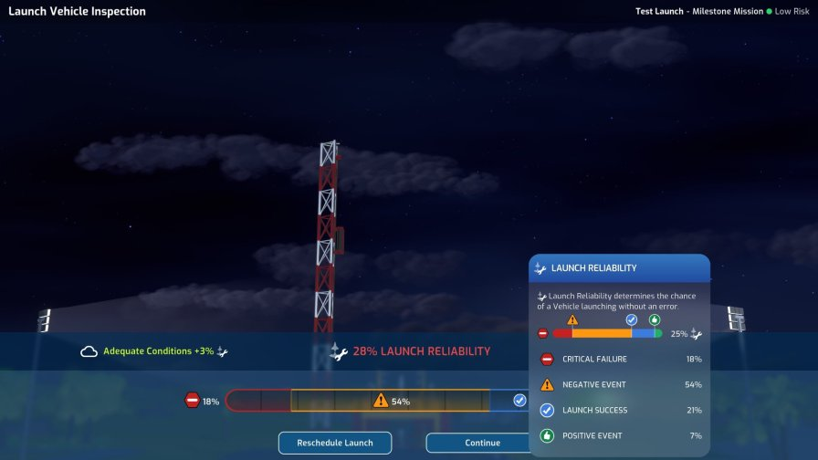 Mars Horizon Launch Reliability